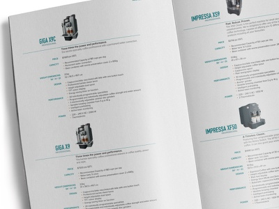 Coffee Machine Catalog machine brochure coffee layout prepress catalog