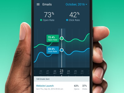 Mobile Analytics web application dashboard ux ui user interface interface ios android email reports analytics mobile