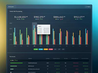 Reports interface user interface ux ui webdesign web design web app finacial analytics reports dashboard