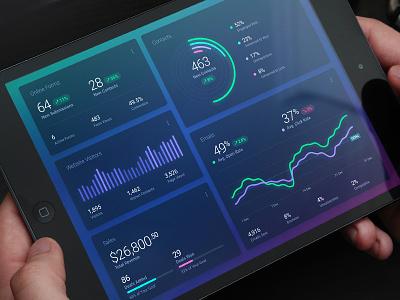 Dashboard Analytics mobile ipad web application web app webdesign web design crm stats analytics reports dashboard