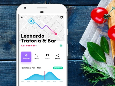 Restaurant App web application reports dashboard analytics ux ui email user interface android ios interface mobile