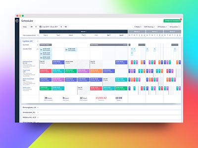 Scheduler Dashboard financial analytics interface web application reports user interface web design web app ux ui dashboard