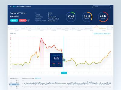 SaaS Web App financial analytics reports web application user interface interface ux ui web design web app dashboard