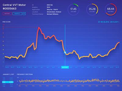 Web App Dashboard analytics reports web application user interface dashboard web app web design ui ux interface