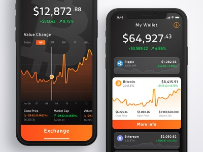 Crypto Wallet mobile interface ux ui iphone web app dashboard user interface reports analytics bitcoin crypto