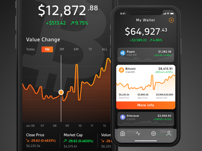 Dark UI - Crypto Wallet crypto bitcoin analytics reports user interface dashboard web app iphone ui ux interface mobile