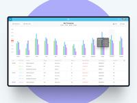 Finance Reports Web App