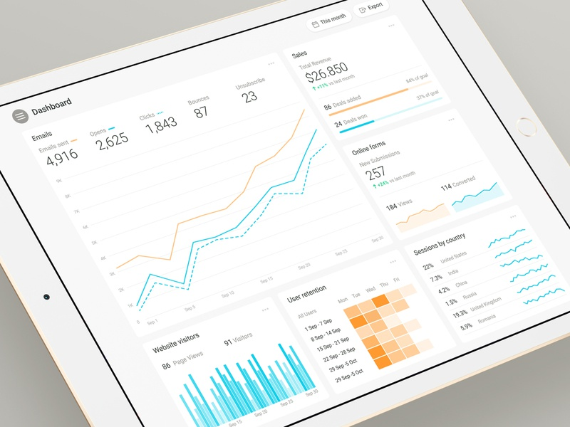iPad Dashboard responsive interface web application analytics ux user interface ui web app reports dashboard