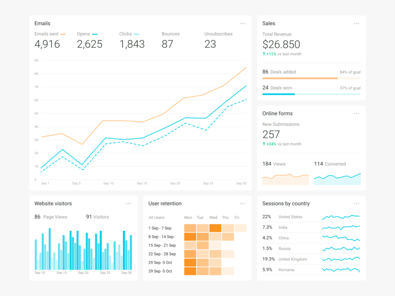 Dashboard user interface web design web application analytics web app reports dashboard ux interface ui