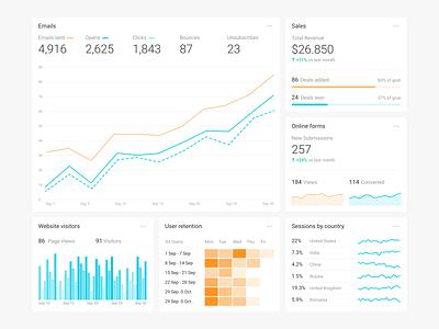 Dashboard user interface web design web application analytics web app reports dashboard ux interface ui