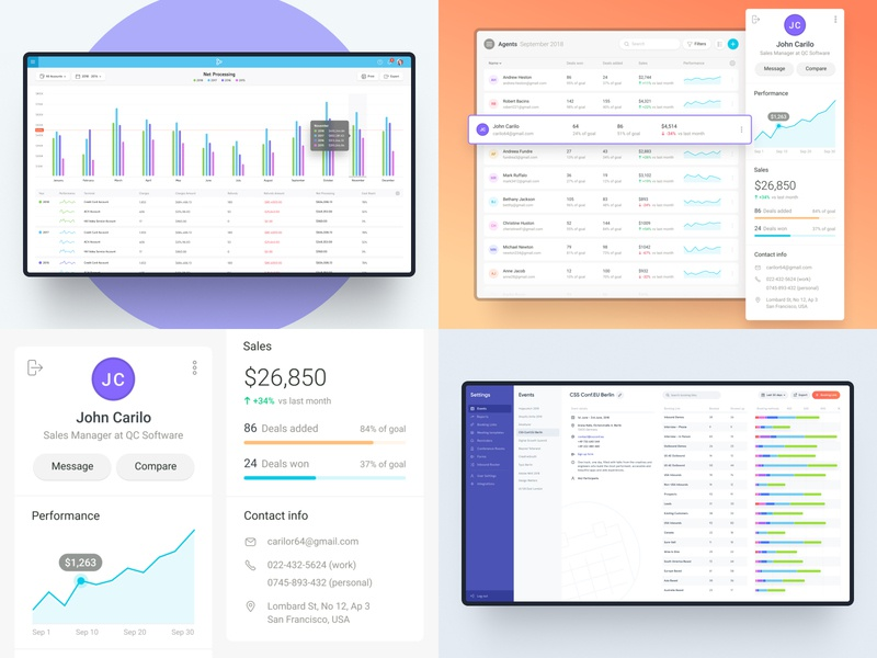 Top 2018 web application webdesign reports analytics web app web design interface user interface ui dashboard