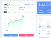 Stocks Dashboard