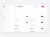 1 revolut for business   accounts   grid   adaptive