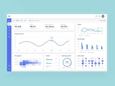 Analytic dashboard concept metrics analytics desktop design heatmap bubble chart diagram ecommerce ux ui tablet web stats statistics graph dashboard template dashboard ui dashboard chart app
