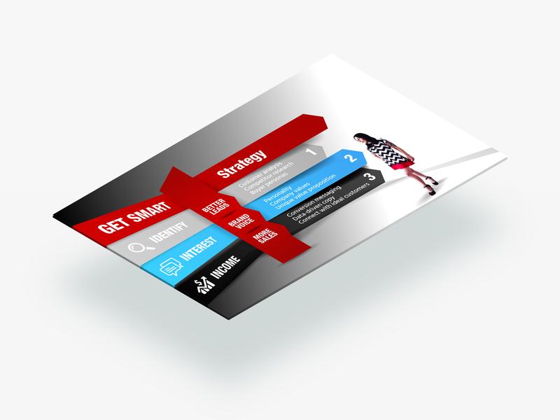 Infographic - Strategy infographic infographics branding