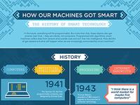 Smart Machines Infogrpahic