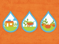 Icons for Irrigation Non-Profit