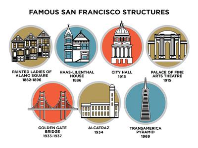 San Francisco Architecture and Design infographic icon illustration san francisco house building golden gate bridge city palace of fine arts alamo square alcatraz