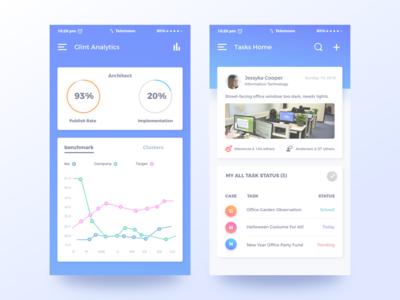 Glint Innovation App material design android design ios design flat color flat design mobile app dashboard chart analytics