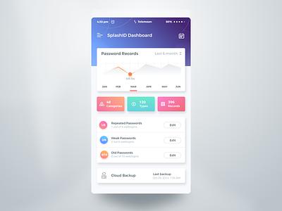 SplashID App analytics chart dashboard mobile app flat design flat color ios design android design material design