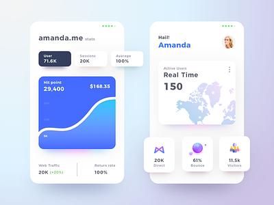 Analytics App ios material design android google google design social user profile dashboard apple