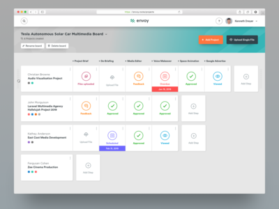Envoy Dashboard Re-design