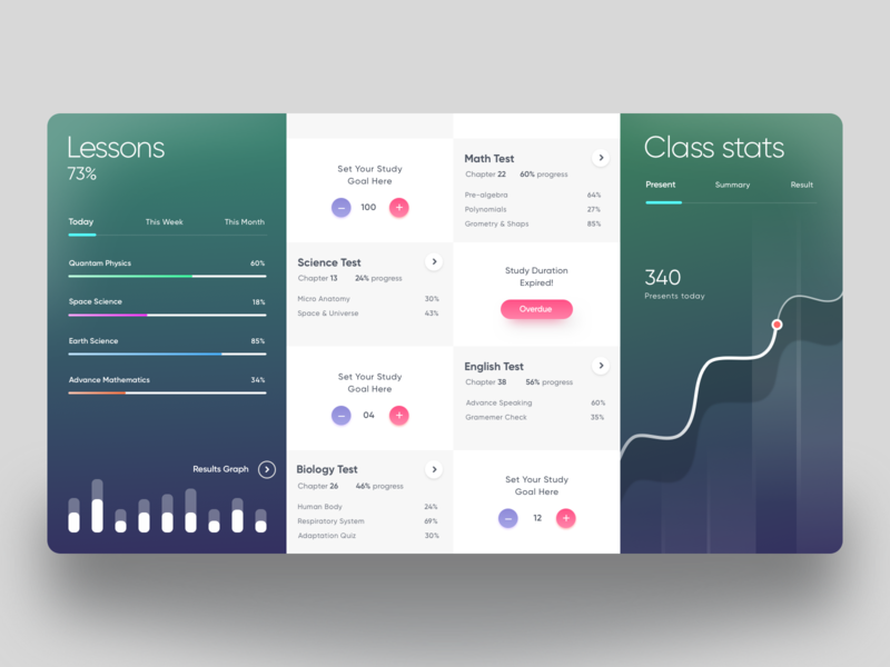 Academia SaaS Green GUIX web app skeumorphism saas app print mobile app mobile design materialdesign latest design ios app google dashboard design dashboard colorful cms app branding apple android app 图标 应用 设计