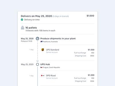 Shipment plan visualization ideas idea visualization trucks shipping logistics ui ux