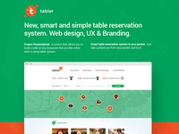 Tabler Branding and UI