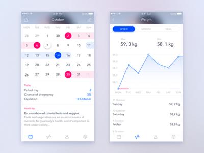 Period Tracker App concept interface minimal clean period concept calendar stats tracker ios apps