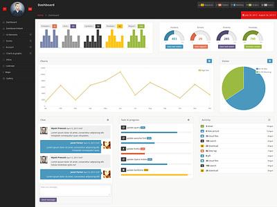 Austra - Dashboard Dark and Light  dashboard dark light flat web app minimal clean ui ux interface homepage