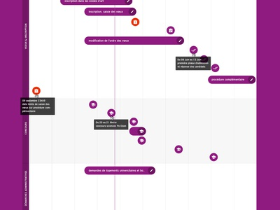 Calendrier de l'orientation (Onisep Folios) redesign application web app schedule calendar ui ux