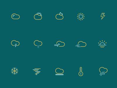 Weather Icon 2x