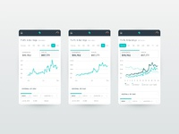 Upbolt analytics mobile