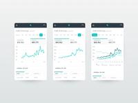Upbolt Analytics Dashboard | Mobile