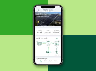 Solar panel performance monitoring app solar power solar panels solar energy solar system solar iphonexs app ux  ui ux design ui uxdesign uidesign
