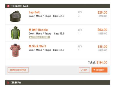 3point5 - All Brands Shopping Cart