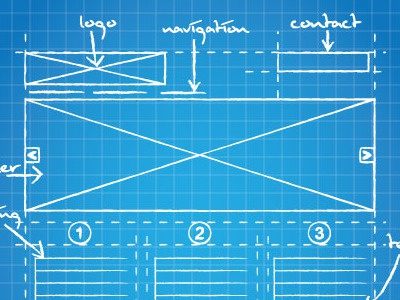 Website blueprint by dustin leer dribbble website malvernweather Choice Image