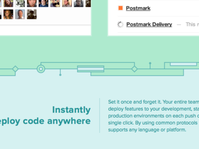 Instantly deploy code anywhere beanstalk deploy