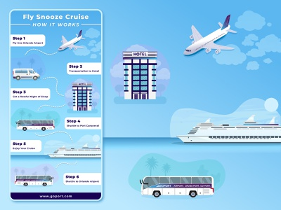 Fly Snooze Cruise - How it Works (Pinterest Infographic) illustraion cruise travel infographic pinterest
