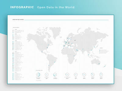 Open data in the World Infographic map world open data information design infographic