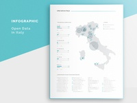 Infographic Open Data in Italy