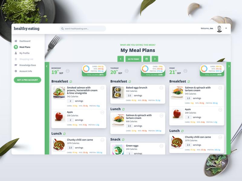Meal Planning Web App Design