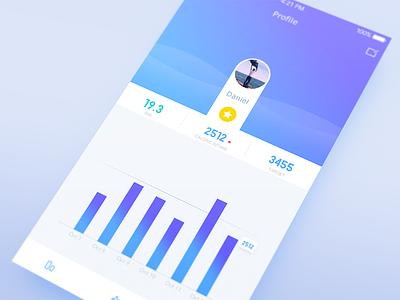 Nutri-profile concept ux ui