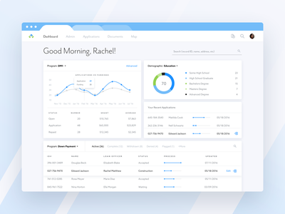 Dashboard UI chart graph web whitespace minimal clean dashboard ui