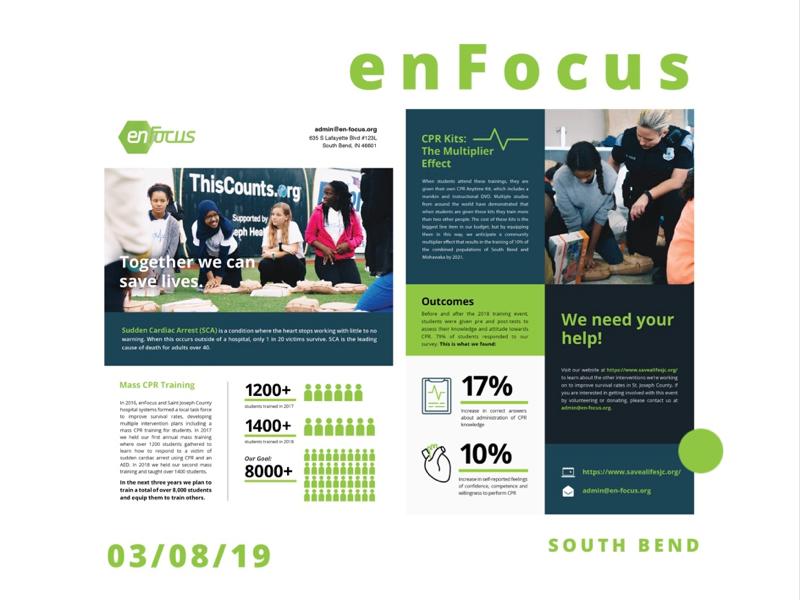 Handbill Print Design for enFocus