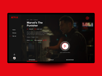 Netflix TV Show Page Concept video movies tv shows ux ui design uxd ui design ux design ui ux  ui ux video app streaming app online video player video on demand streaming media netflix