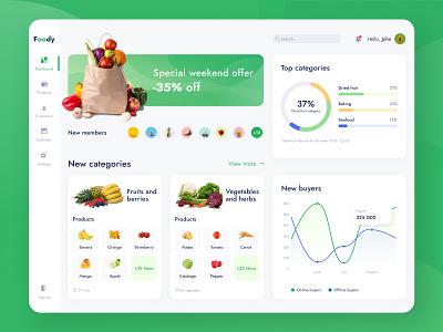Admin Panel Foody product design responsive design web-design food ecommerce admin app figma design