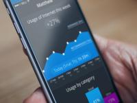 Internet Statistics App