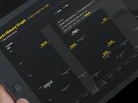 Design concept for statistics page